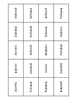 1.0A.7 Common Core Alligned Sorting Game