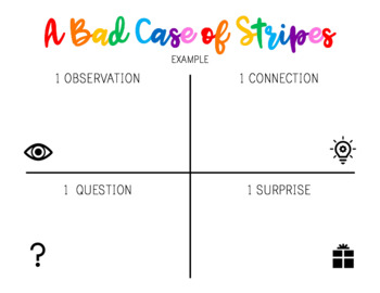 1-1-1-1 Response to Reading {Observation, Connection, Question, Surprise}