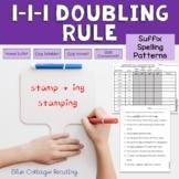 1-1-1  Suffix Spelling Rule