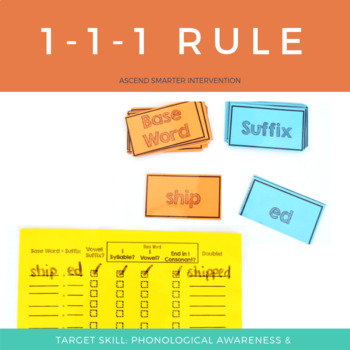 1-1-1 Doubling Spelling Rule