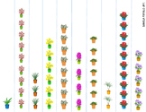 1-10 Correspondence plants
