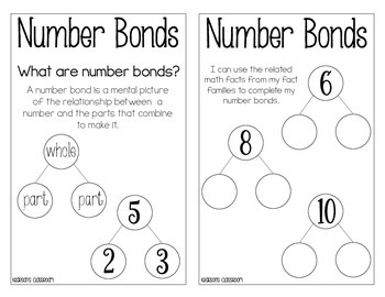 1 - 10 Fact Families and Number Bond Pyramid Puzzles and Activities