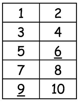 1-10 Number Cards Set