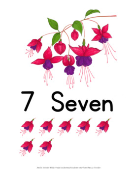 1-10 Number Poster and Card Bundle {Print}