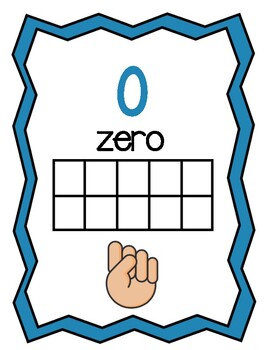 0-10 Number Posters with Ten Frames & Counting Fingers (ASD/Visual/Special Ed)