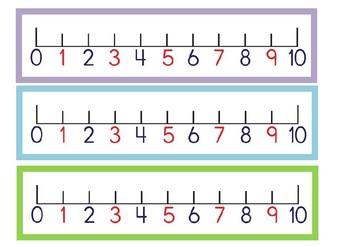 1-10 Numberline