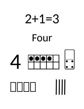 1-10 chart