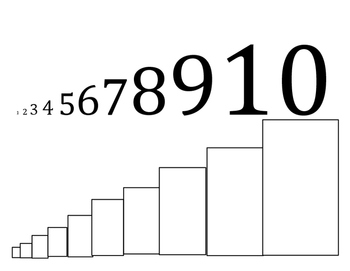 1-10 number visual
