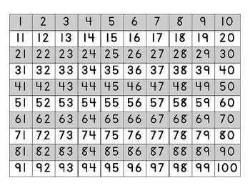 1-100 Chart Zaner-Bloser Font