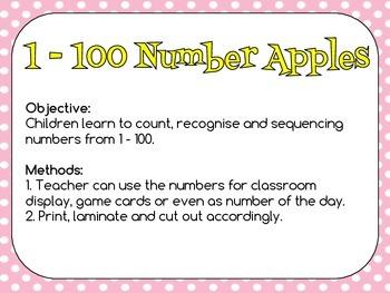 1 - 100 Number Apples