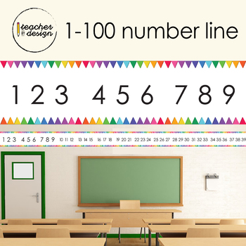 1-100 Number Line - Rainbow