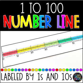 photograph relating to Printable Number Line 1-100 identify 1-100 Variety Line University student Amount Line Printable Math Amount Line Math Device