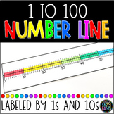 1-100 Number Line | Student Number Line | Math Tools