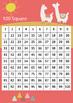 1-100 Poster - Cute Llamas