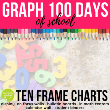 10-100 Ten Frame Number Chart