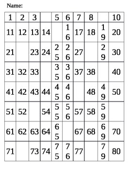 1-100 fill in the blank chart