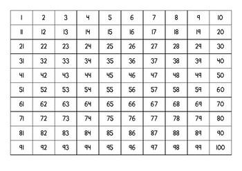 1-100 number grid