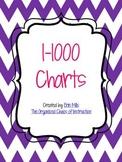 1-1000 Charts