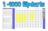 1-1000 Flipchart Number