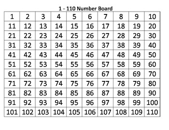 1 - 110 Number Board