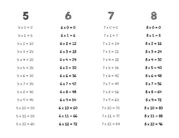1-12 Multiplication Bookmarks