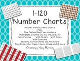 1-120 Number Charts