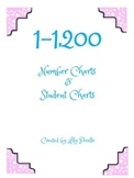 #1-1200 Number chart & Place Value