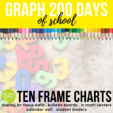 10-200 Ten Frame Number Charts: Graph the Number of School Days!