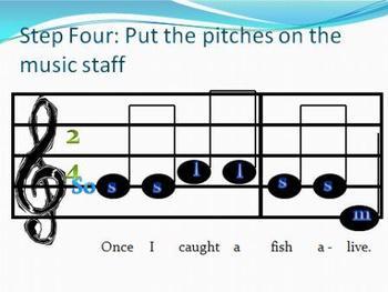 1, 2, 3, 4, 5 - A Mi-Sol-La Song Activity