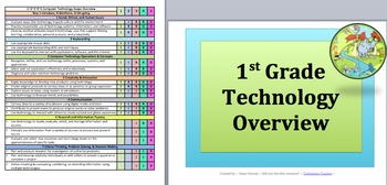 1 ~ 2 ~ 3 ~ 4 ~ 5 TECHNOLOGY OVERVIEW: Grades 1-5