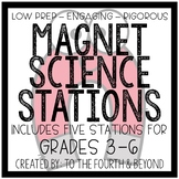 Magnet Science Reading Vocabulary and Hands-On Stations for Grades 3-6