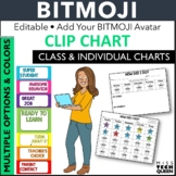 EDITABLE Behavior Clip Chart