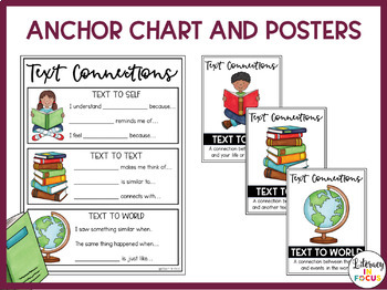 Text Connections Activities | Anchor Chart | Worksheets | Posters