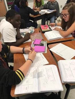 Week 5-8 of Sixth Grade Math Workshop Activities | Aligned to TEKS, CCSS & OAS