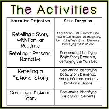 Speech Therapy Oral Narrative Retell