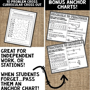 Rational Numbers on a Number Line Activity Pack 6.NS.C.6