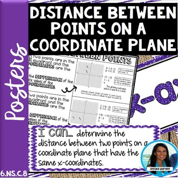 Distance Between Two Points Posters 6.NS.C.8