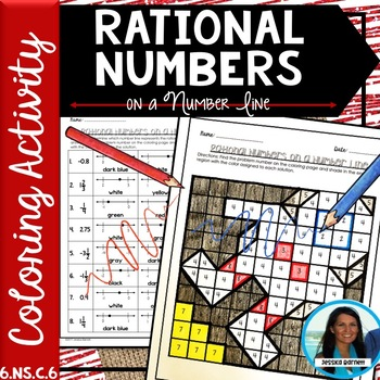 Rational Numbers on a Number Line Coloring Activity 6.NS.C.6