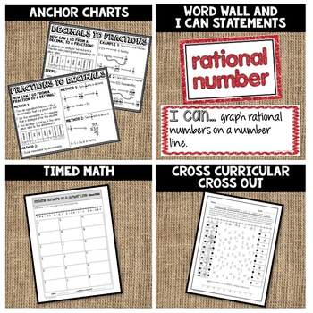 Rational Numbers on a Number Line Lesson Bundle 6.NS.C.6