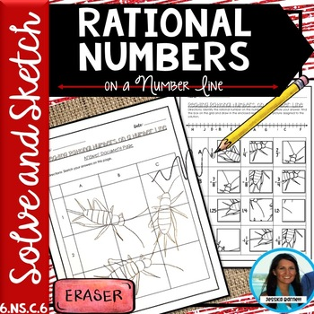Reading Rational Numbers on a Number Line Solve and Sketch 6.NS.C.6