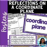 Reflections on a Coordinate Plane Posters 6.NS.C.6