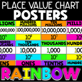 Place Value Chart Posters - Rainbow Theme Style 2