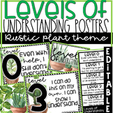 Levels of Understanding EDITABLE Rustic Plant Theme