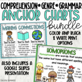 Comprehension and Grammar Anchor Chart Bundle