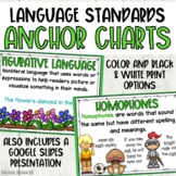Grammar Anchor Charts | Distance Learning