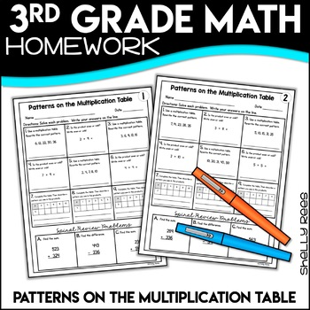 Patterns on a Multiplication Table Worksheets