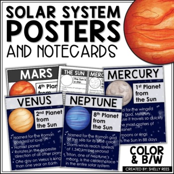 Solar System and Planets Posters