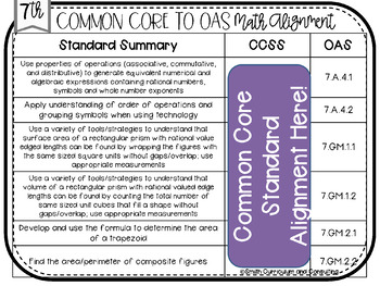 Seventh Grade Common Core to Oklahoma Academic Standards Math Alignment