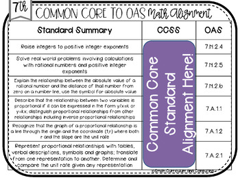 FREEBIE Seventh Grade Oklahoma Academic Standards Math Alignment