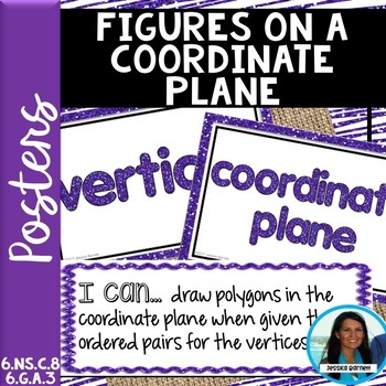 Figures on a Coordinate Plane Posters